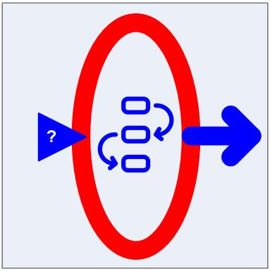 Erfolgreich Prozesse optimieren und Systeme einführen